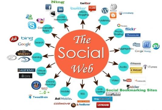 backlinks by social bookmarking,social bookmarking,quality backlinks by social bookmarking,bookmarking websites
