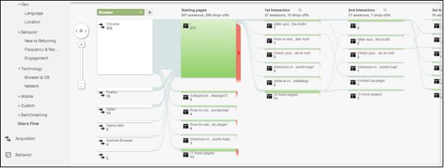 users flow in google analytics