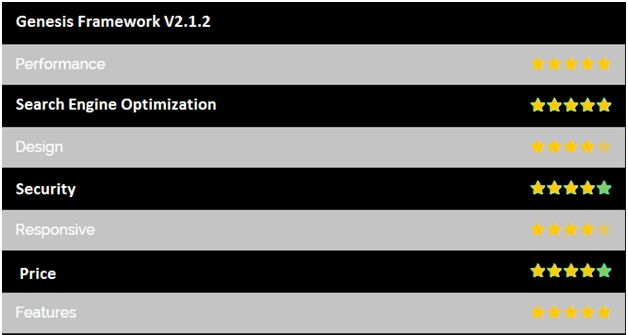 Genesis Framework 2.1.2,Genesis Framework free download