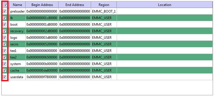 sp tool configuration