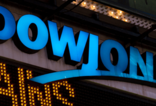 Dow Jones Stocks and its Trends