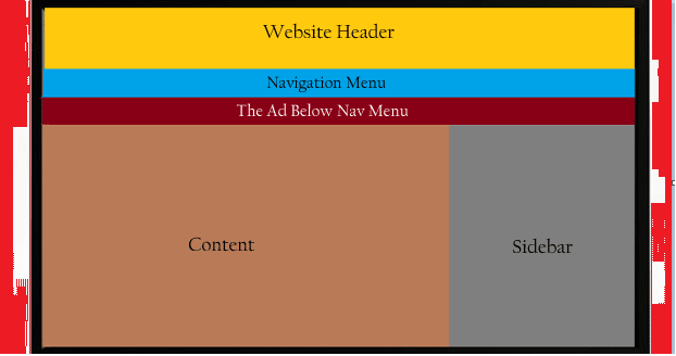Put Adsense Ads Under Navigation Menu Bar