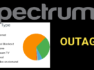 Spectrum Outage