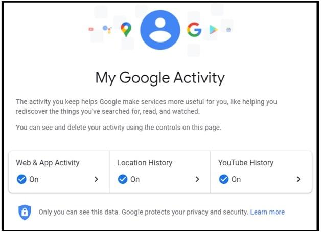 my google activity